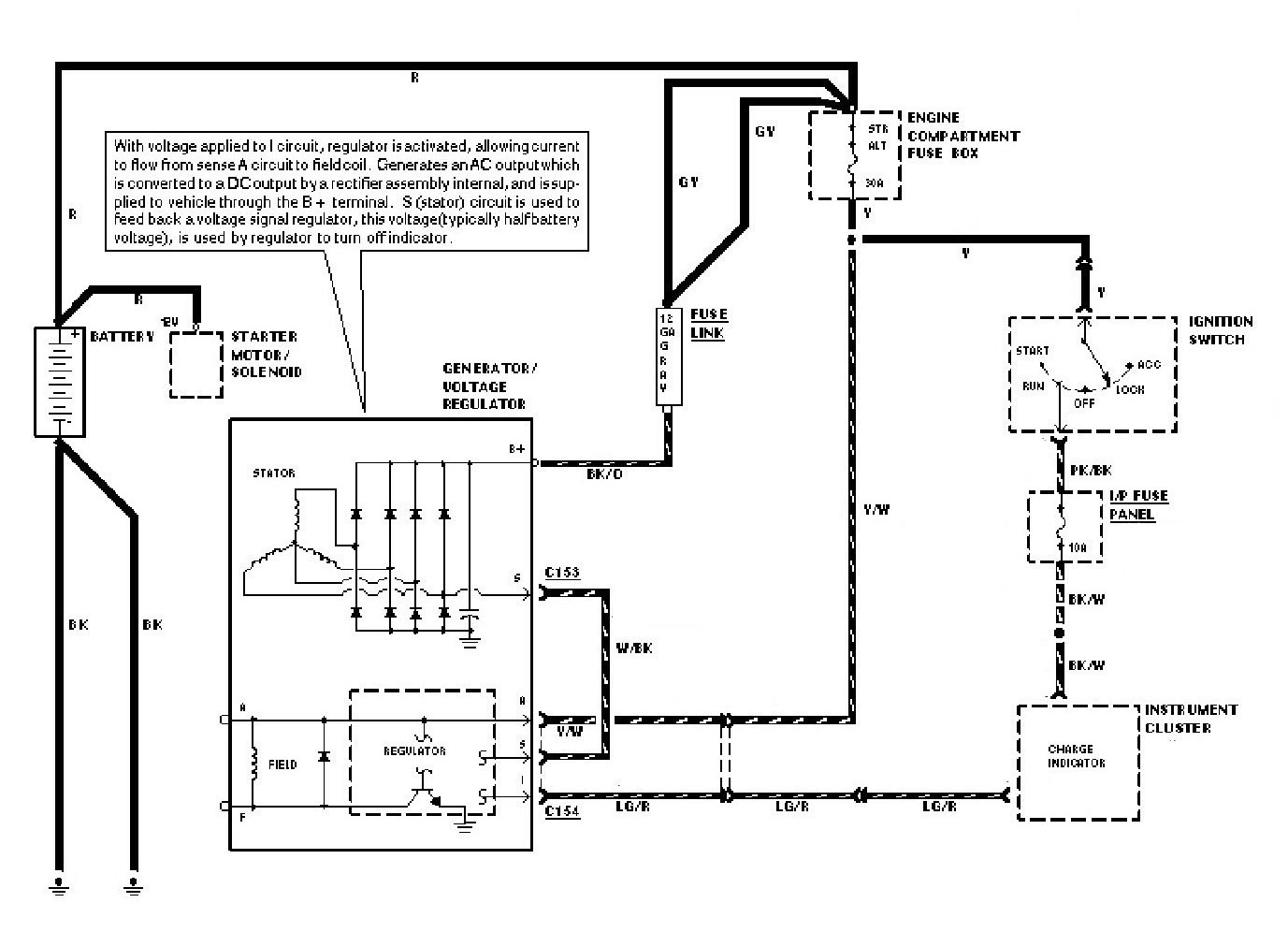 1985 Ford Alternator External Regulator Wiring Diagram - Data Wiring - Ford Alternator Wiring Diagram External Regulator