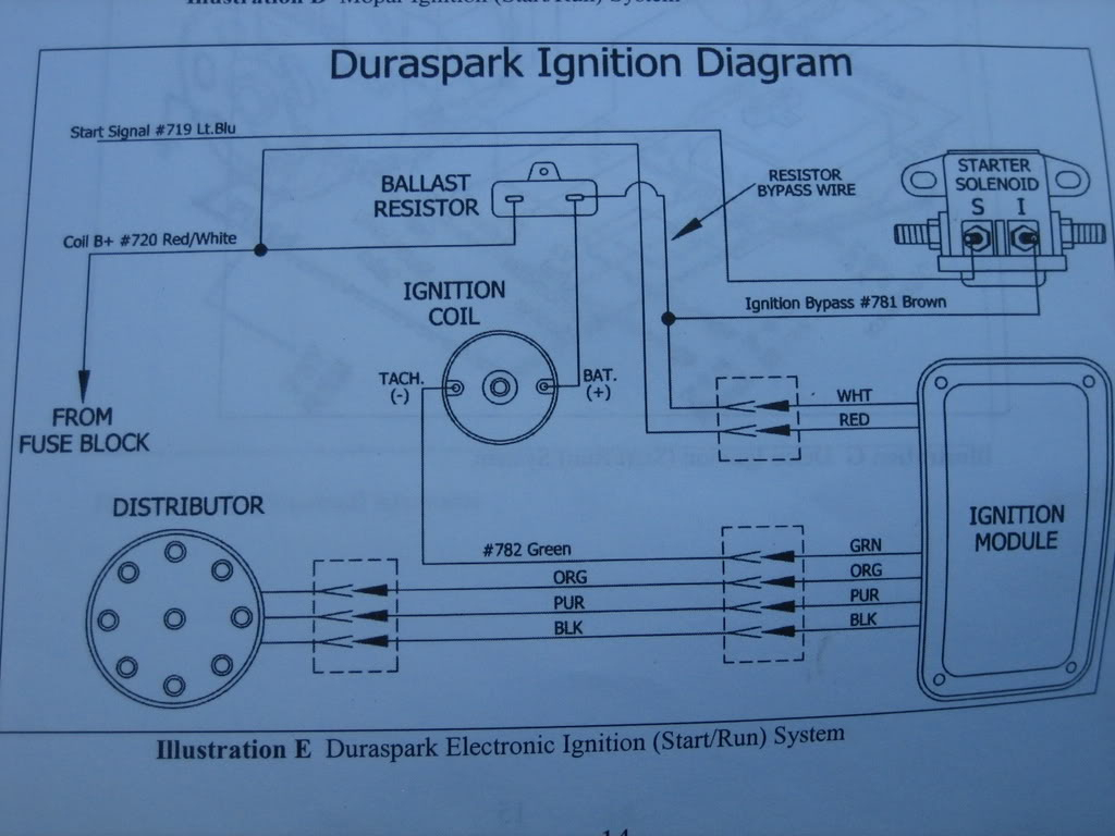 1985 Ford Duraspark Wiring Diagram | Wiring Diagram - Duraspark 2 Wiring Diagram