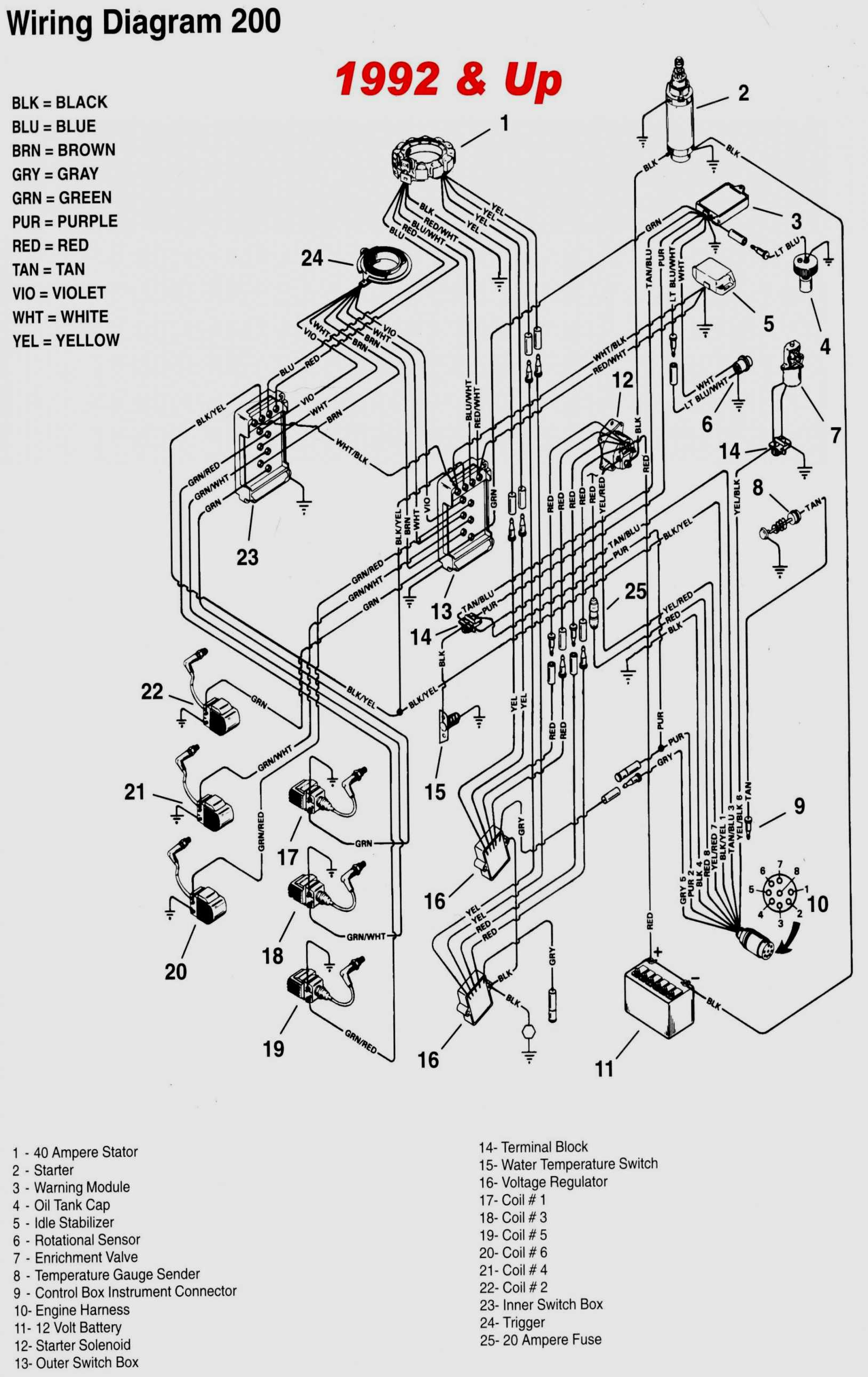 1987 50 Hp Johnson Wiring Diagram | Wiring Library - Johnson Outboard Wiring Diagram Pdf