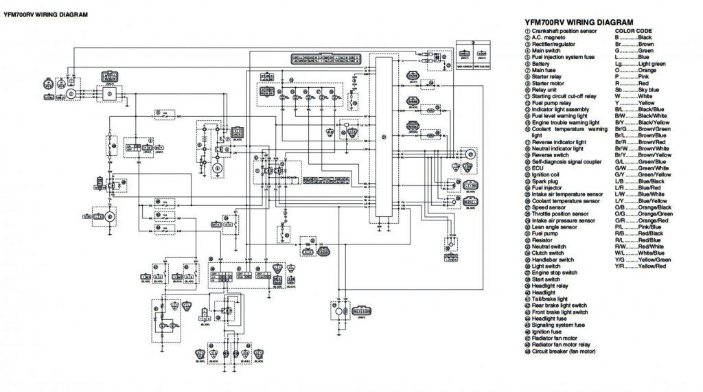 Miraculous Yamaha Terrapro Wiring Diagram Wiring Diagram Wiring Digital Resources Funapmognl