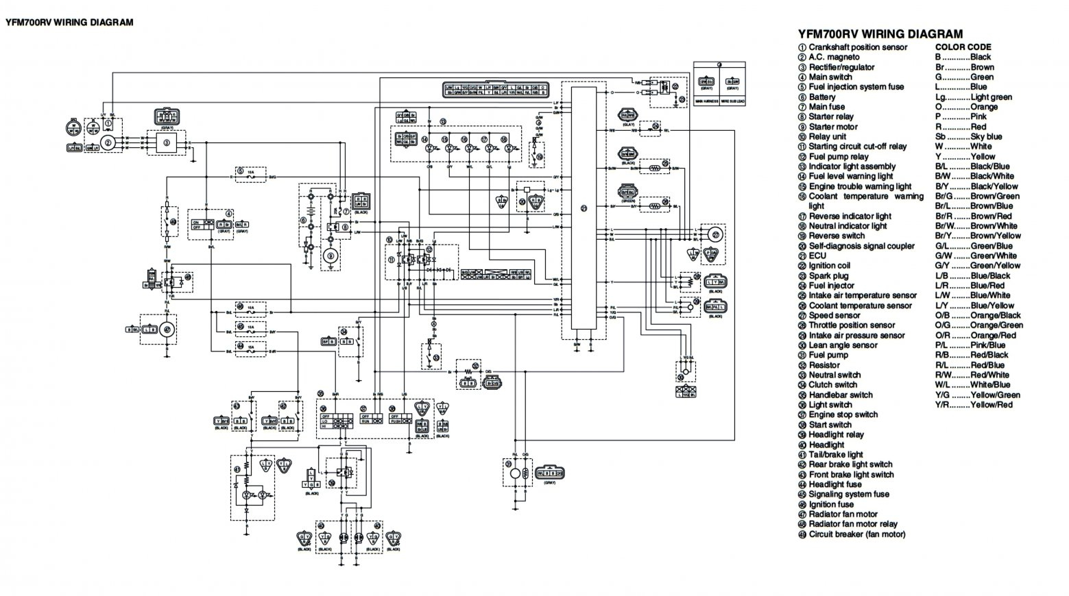 1988 Yamaha Warrior 350 Wiring Diagram   Wiring Diagram - Tattoo Power Supply Wiring Diagram