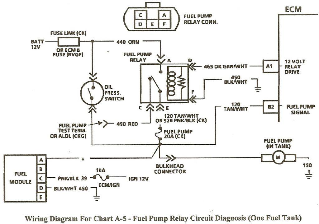1989 Chevy Silverado Wiring Diagram | Wiring Diagram   1993 Chevy 1500 Fuel Pump Wiring Diagram