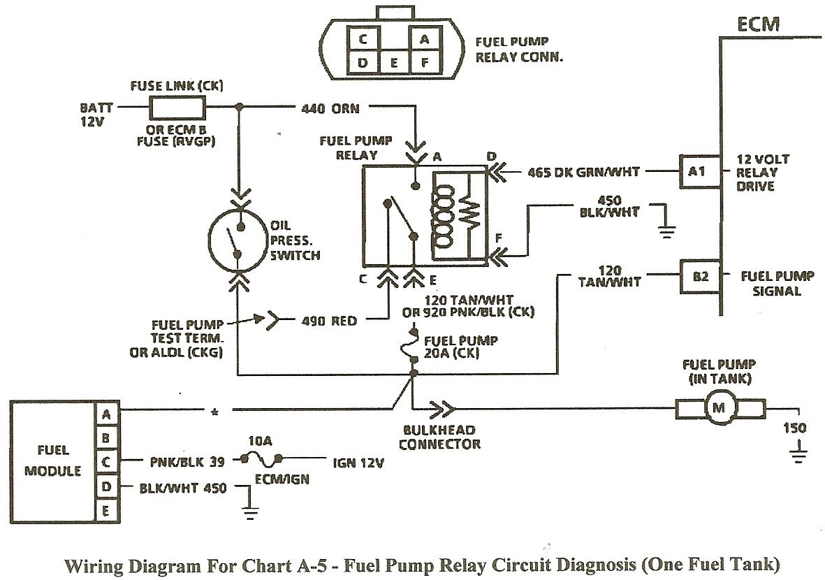 1989 Chevy Silverado Wiring Diagram | Wiring Diagram - 1993 Chevy 1500 Fuel Pump Wiring Diagram