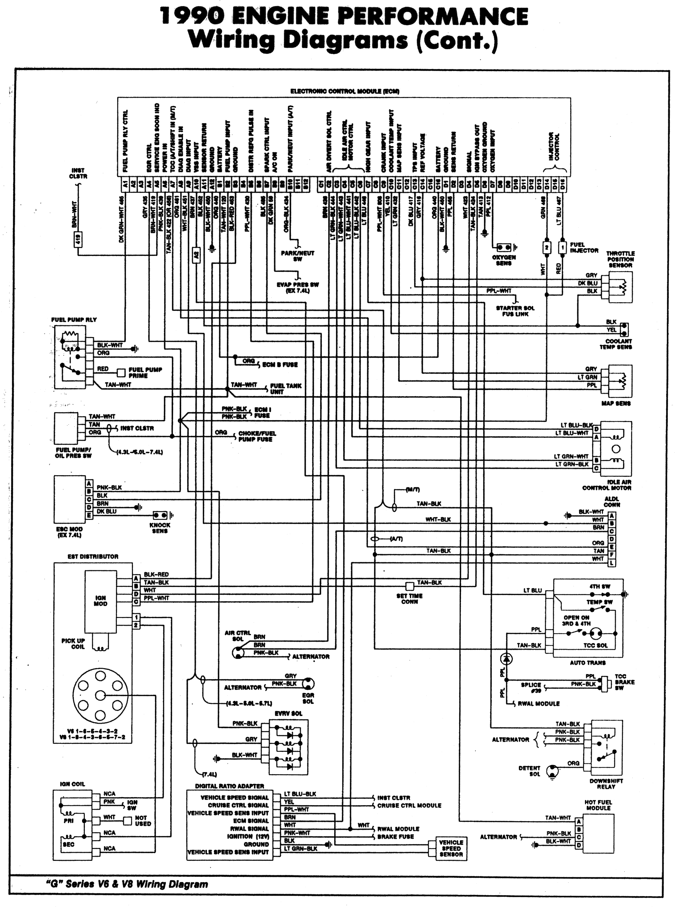 1990 Chevy Truck Ecm Wiring - Wiring Diagram Detailed - 1990 Chevy Truck Wiring Diagram