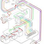 1991 Club Car Electrical Diagram   Data Wiring Diagram Today   Club Car Wiring Diagram