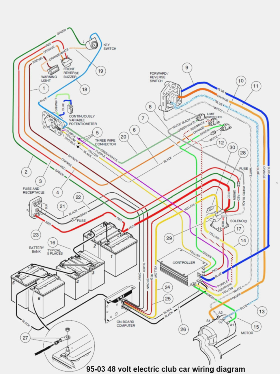 1991 Electric Club Car Wiring Diagram Schematic - Wiring Diagrams Hubs - Club Car Precedent Wiring Diagram