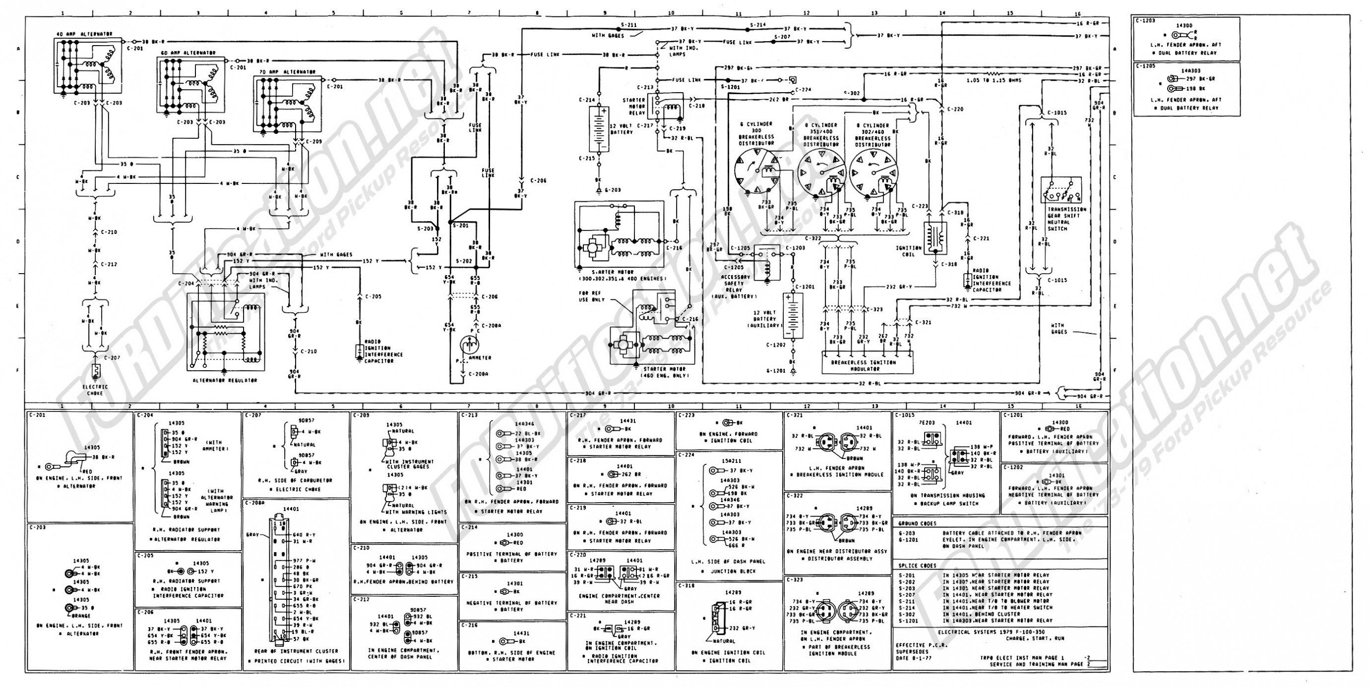 1991 F150 Radio Wiring Diagram Within 1985 Ford Ranger Zhuju – Ford - Ford F150 Wiring Harness Diagram