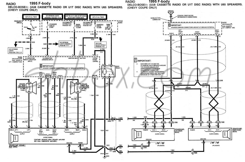 1993 Blue Bird Wiring Diagram | Wiring Diagram - Automobile Wiring Diagram
