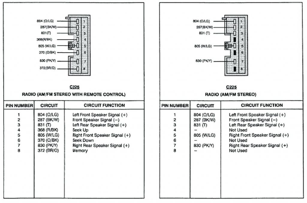 1993 Ford Stereo Wiring Diagram   All Wiring Diagram Data   Ford Ranger Radio Wiring Diagram