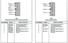 1993 Ford Stereo Wiring Diagram – All Wiring Diagram Data – Ford Ranger Radio Wiring Diagram