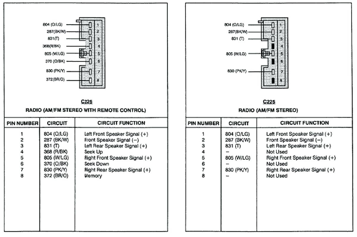 ford wiring diagram radio online wiring diagram