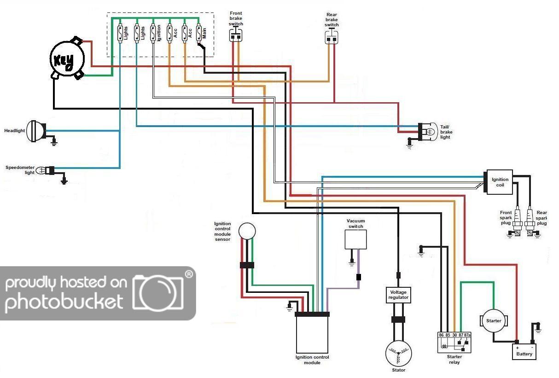 harley davidson 883 engine diagrams wiring diagrams2003 883 harley davidson headlight wiring diagram wiring diagram 1994 harley davidson sportster wiring diagram wiring