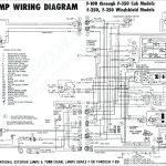 Surprising 1995 7 3 F250 Ford Diesel Glow Plug Wiring Wiring Diagram 7 3 Wiring Cloud Hisonuggs Outletorg