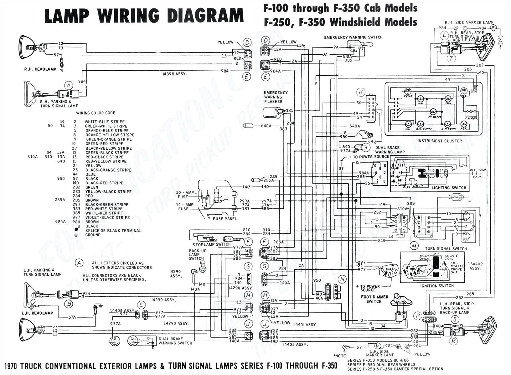 1995 7 3 f250 ford diesel glow plug wiring | wiring diagram – 7 3 powerstroke  glow plug relay wiring diagram
