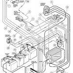 1995 Club Car Electrical Diagram   Data Wiring Diagram Today   Club Car Wiring Diagram Gas