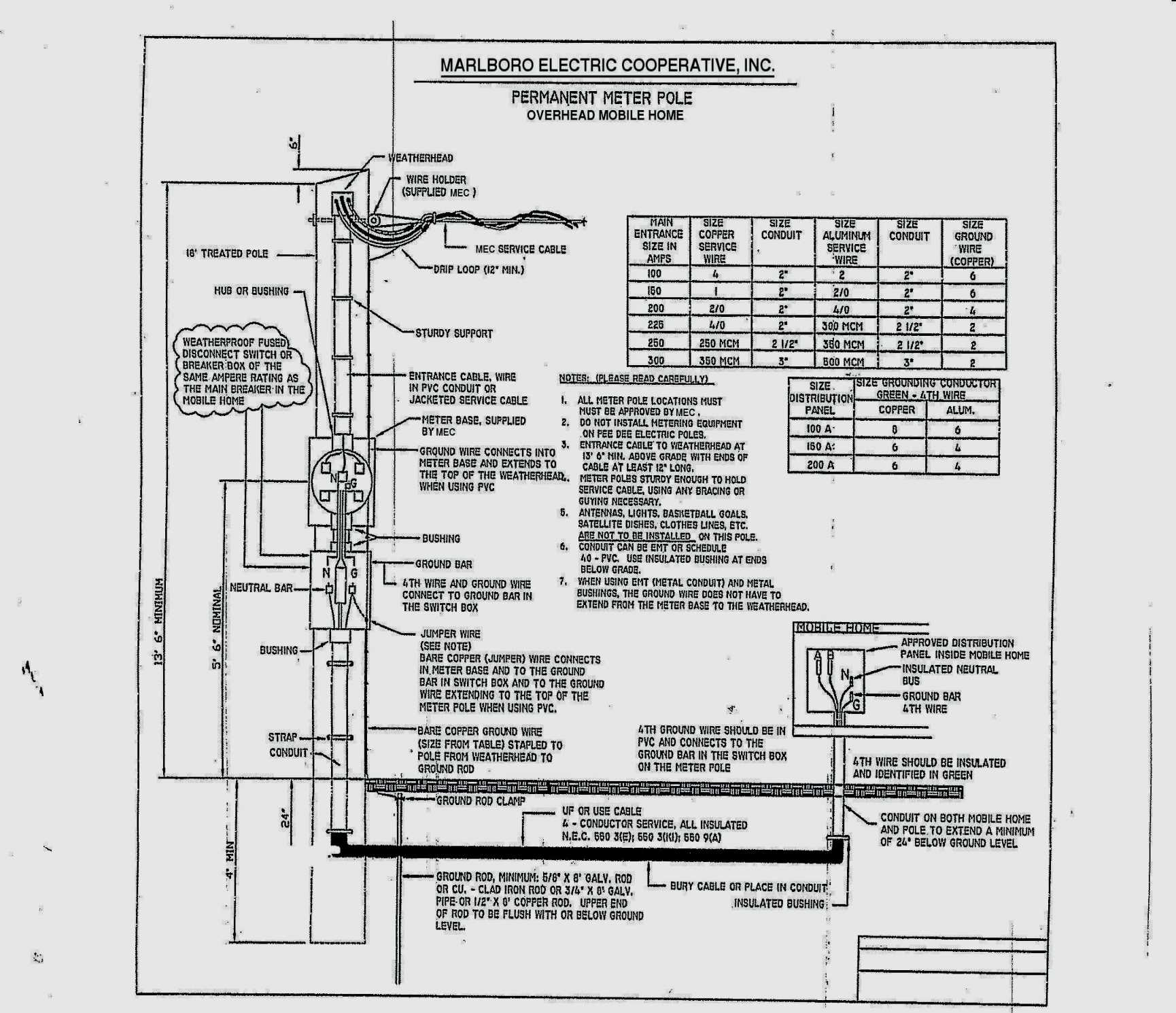 1995 Fleetwood Rv Wiring Diagram | Wiring Diagram - Bounder Motorhome Wiring Diagram