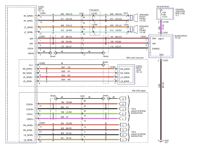 1995 Ranger Radio Wiring - Wiring Diagram Explained - Ford Ranger Radio Wiring Diagram