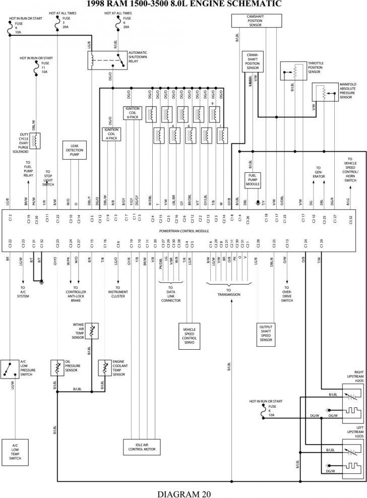 Dodge Alternator Wiring Diagram