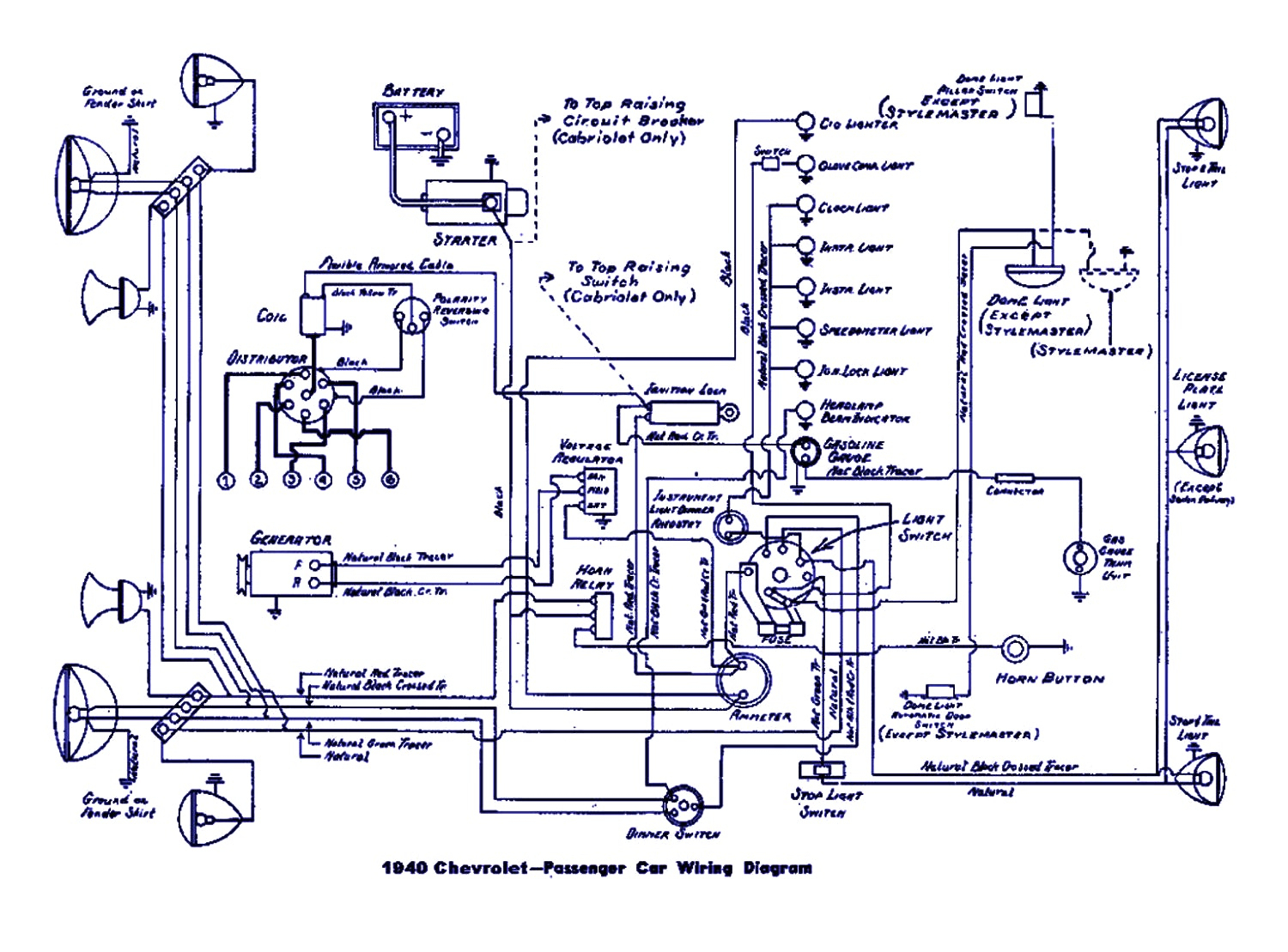 1998 36 Volt Ezgo Golf Cart Wiring Diagram - Wiring Diagram Explained - Ez Go Wiring Diagram 36 Volt