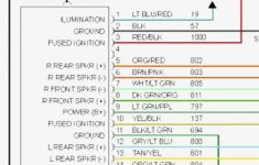 1998 Ford Explorer Radio Wiring Diagram – Panoramabypatysesma – 2004 Ford Explorer Radio Wiring Diagram