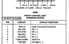1998 Ford F150 Radio Wiring Diagram   Kuwaitigenius   1998 Ford F150 Radio Wiring Diagram
