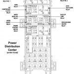 1999 Jeep Grand Cherokee Laredo Fuse Box   Wiring Diagrams Hubs   2004 Jeep Grand Cherokee Wiring Diagram