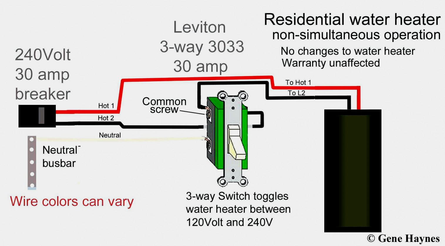 2 Pole Toggle Switch Wiring - Schema Wiring Diagram - Single Pole Switch Wiring Diagram