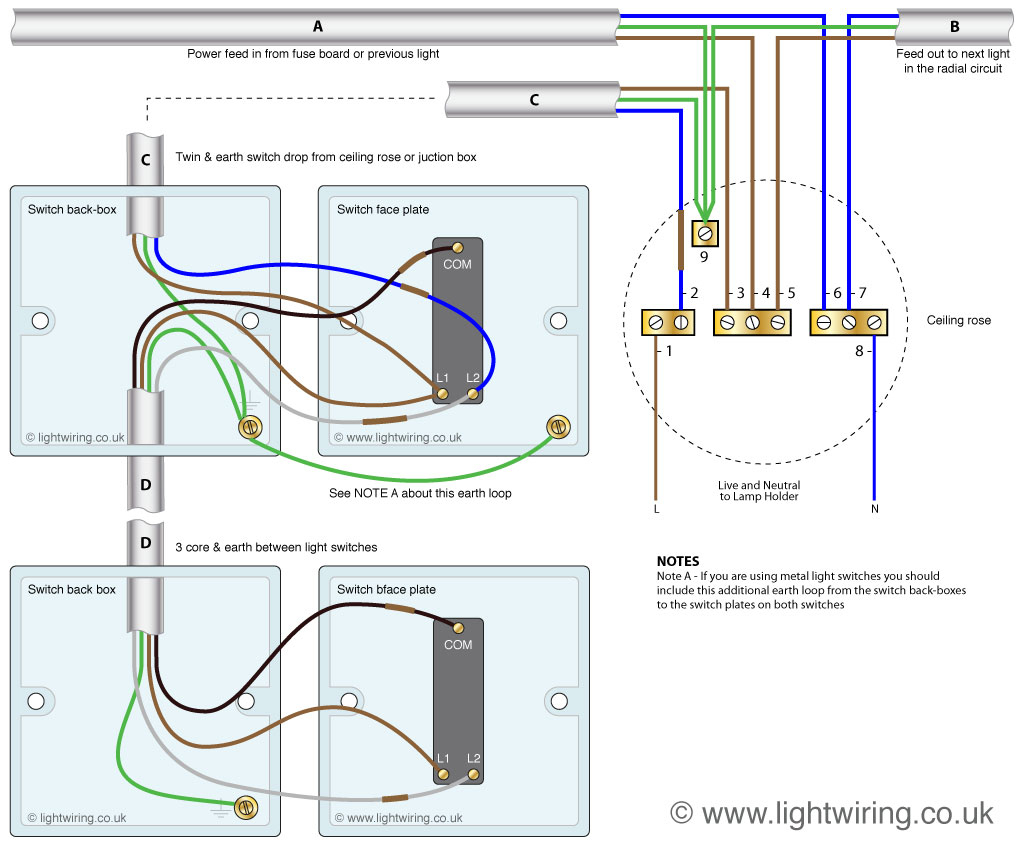 2 Way Switch Wiring Diagram | Light Wiring - Electrical Switch Wiring Diagram