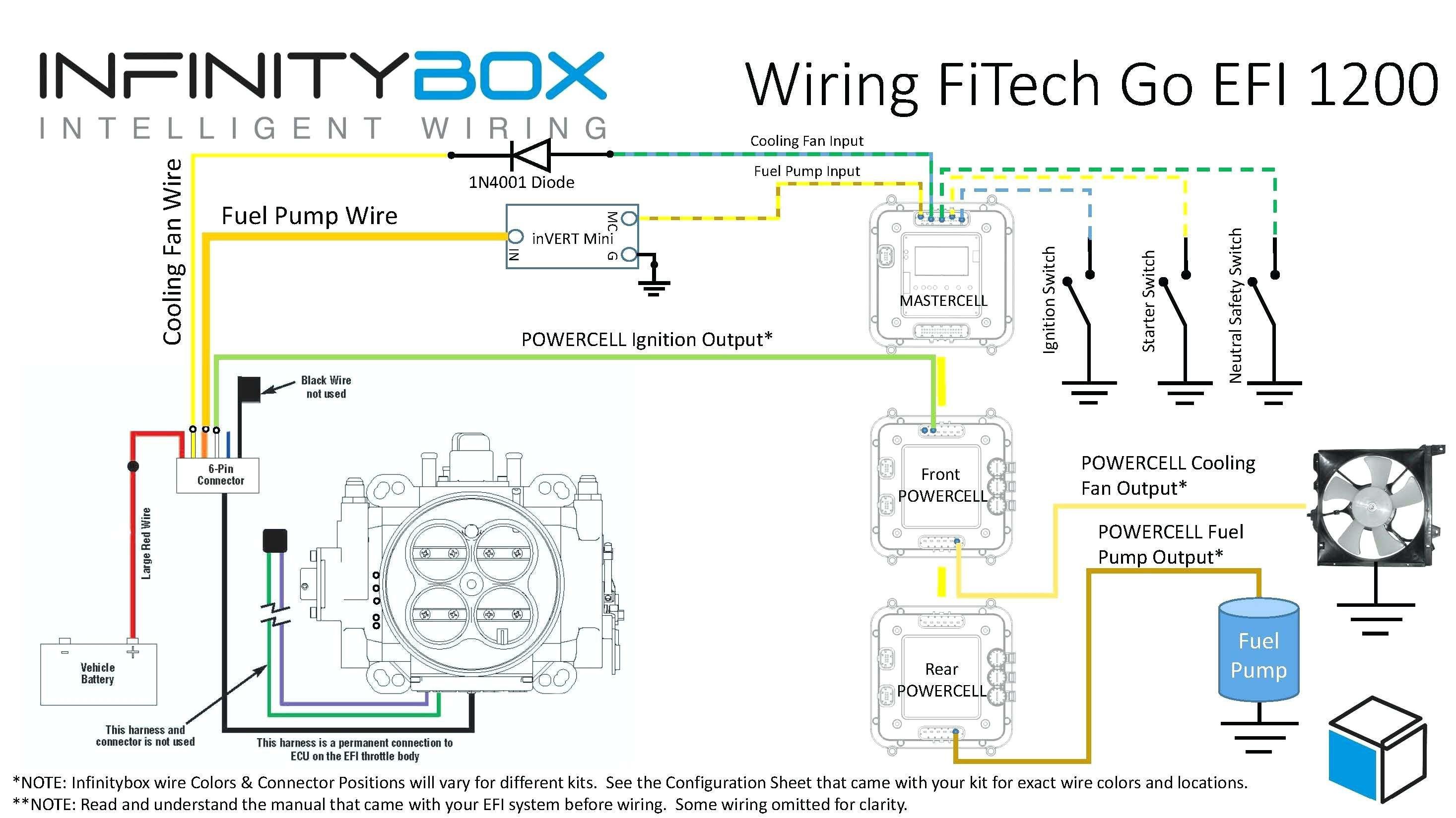 20 Amp Twist Lock Plug Wiring Diagram - Shahsramblings - 50 Amp Plug Wiring Diagram