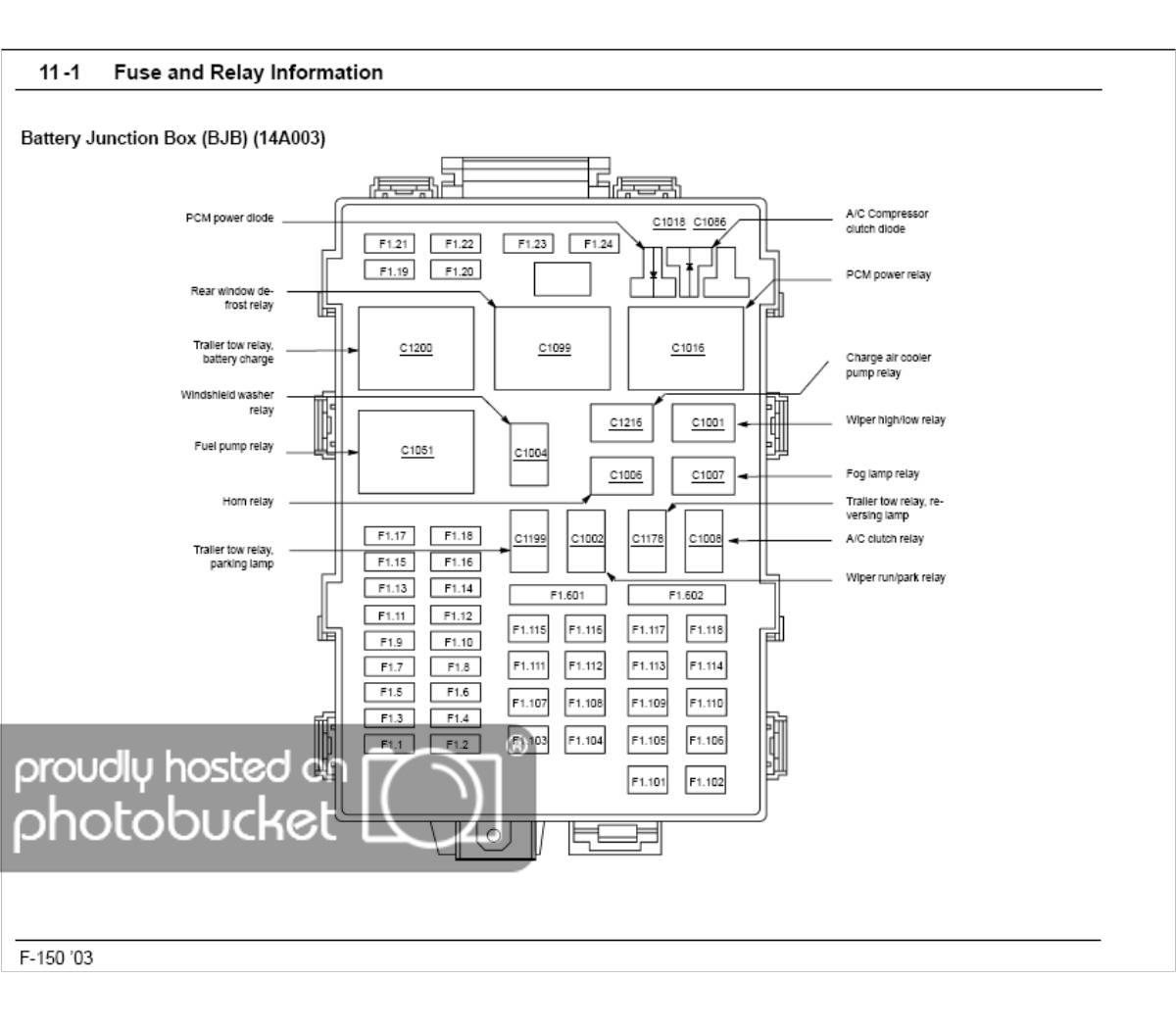 ford starter solenoid wiring diagram wirings diagram2000 ford f150 xlt fuse diagram wiring diagram detailed ford starter solenoid wiring diagram