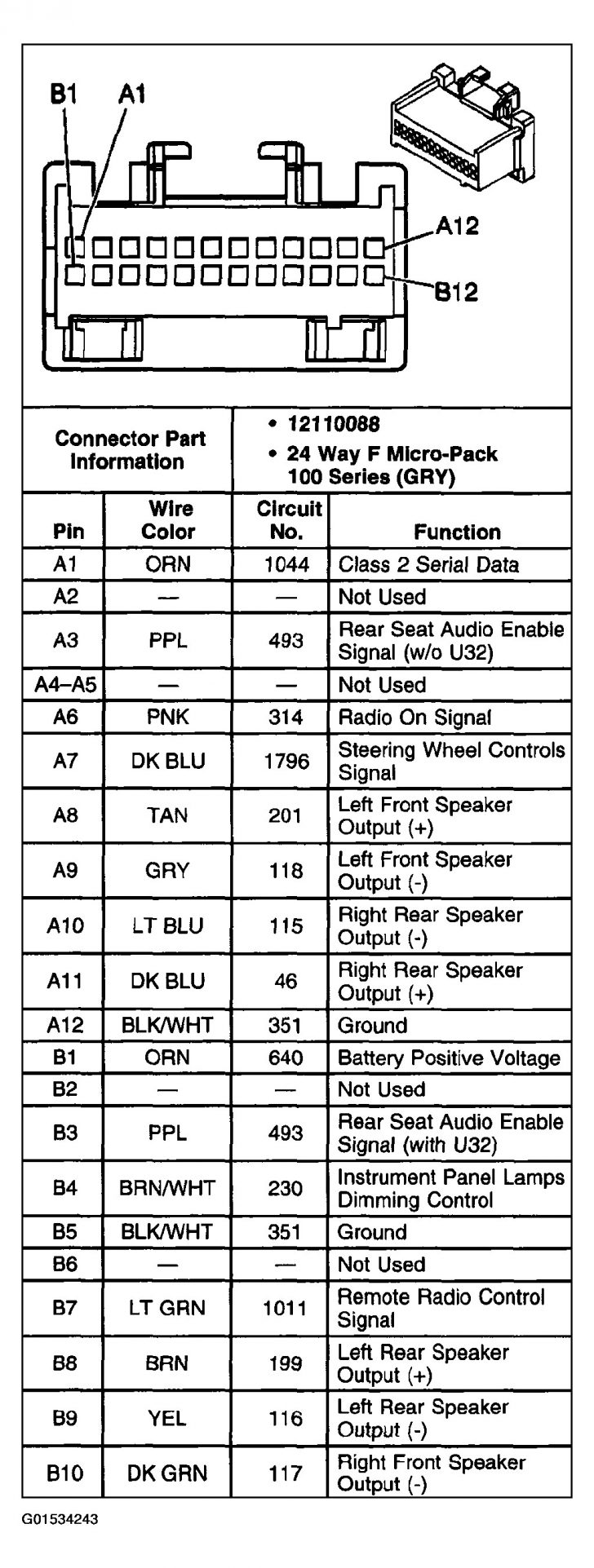 2002 Chevy Trailblazer Radio Wiring Diagram