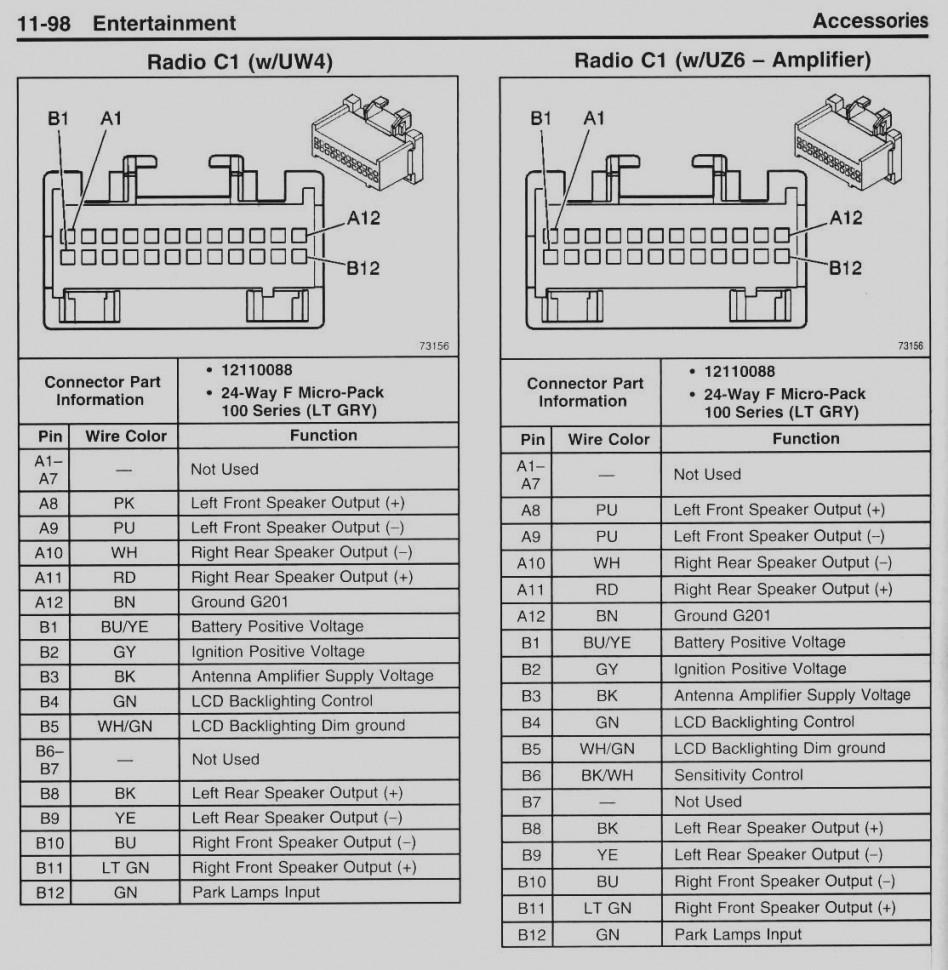 Chevy Suburban Radio Wiring Diagram on acura mdx radio wiring diagram, 2003 chevy tahoe speaker wiring diagram, subaru legacy radio wiring diagram, 1989 chevy suburban wiring diagram, ford crown victoria radio wiring diagram, chevy suburban wiring schematic, chevy suburban starting problem, gmc envoy radio wiring diagram, chevy suburban fuel tank, pontiac bonneville radio wiring diagram, chevy alt wiring-diagram, dodge charger radio wiring diagram, 1993 chevy suburban wiring diagram, 1994 chevy suburban wiring diagram, toyota sienna radio wiring diagram, 1996 chevy suburban wiring diagram, mercury mountaineer radio wiring diagram, chevy suburban clock, cadillac deville radio wiring diagram, jeep grand cherokee radio wiring diagram,