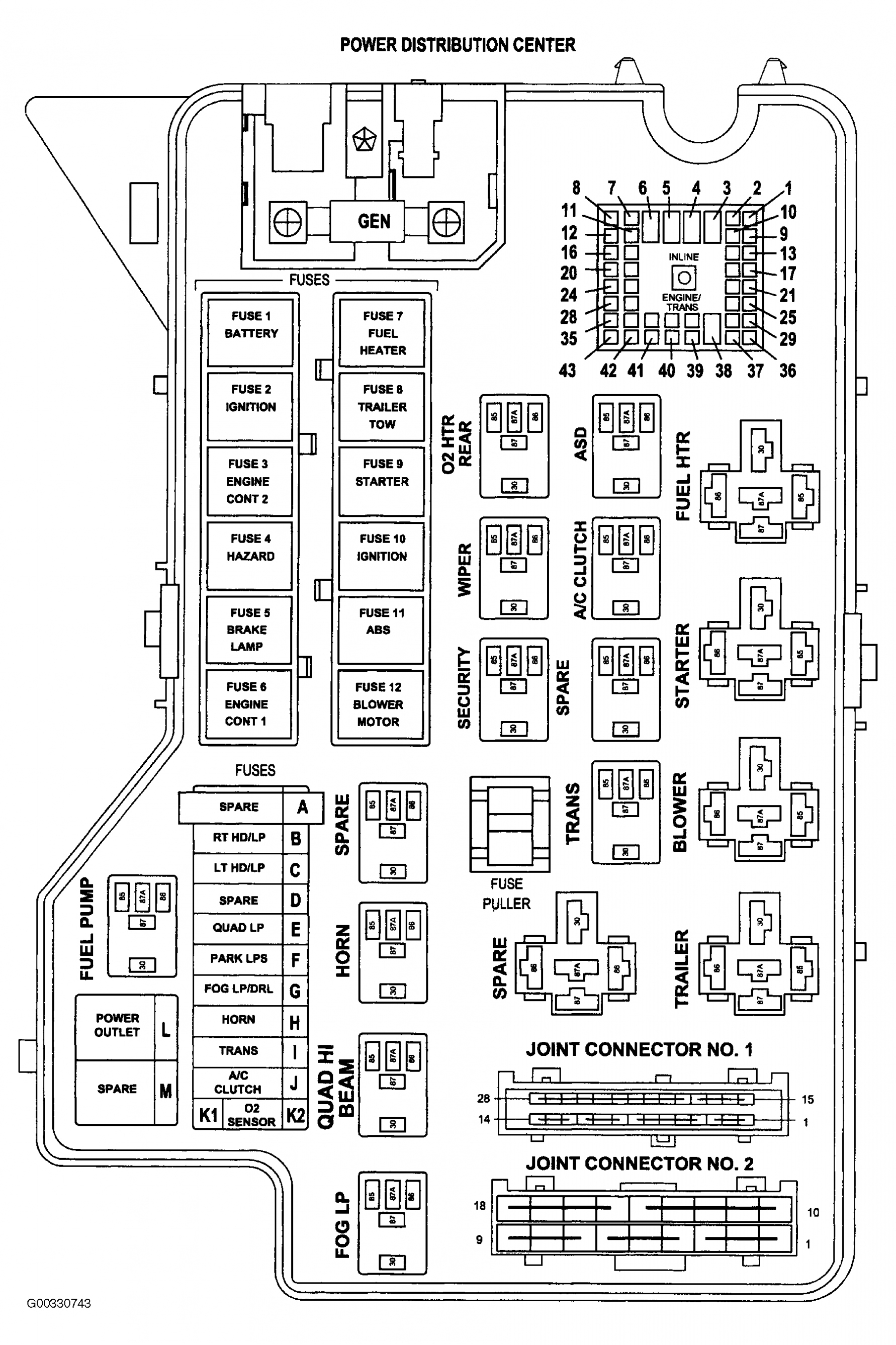 2002 Dodge Dakota Fuse Box Diagram | Wiring Diagram - 2002 Dodge Dakota Wiring Diagram