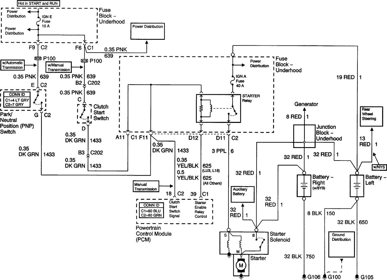 2003 Chevy Silverado Wiring Diagrams Automotive | Wiring Diagram - 2003 Chevy Silverado Wiring Diagram