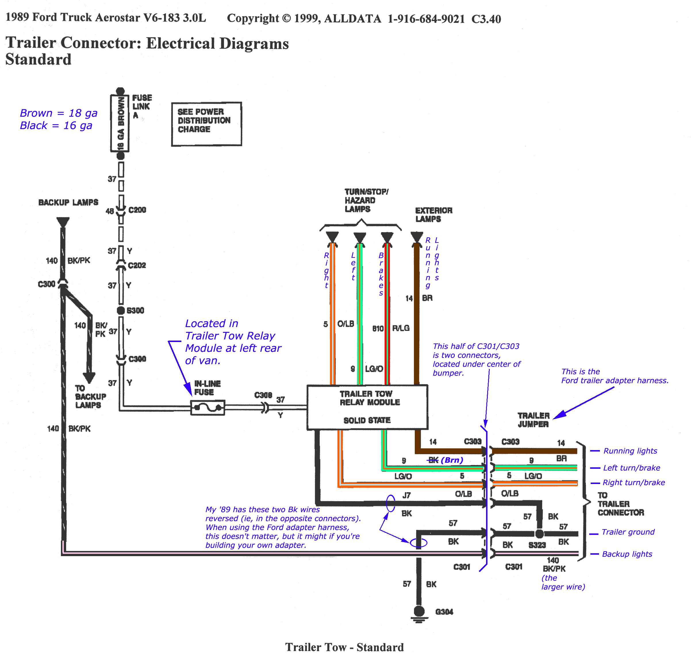 2003 F250 Trailer Wiring Diagram | Wiring Diagram - Wiring Diagram For Trailer