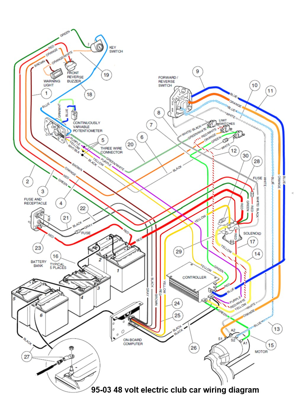 2003 F250 V1 0 Wiring Diagram | Wiring Library - Club Car Ds Wiring Diagram