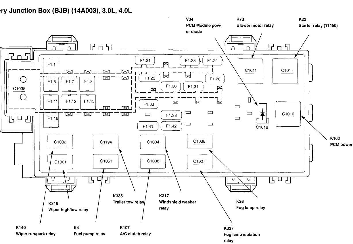 2003 Ford Ranger Relay Diagram - Today Wiring Diagram - 1995 Ford F150 Fuel Pump Wiring Diagram
