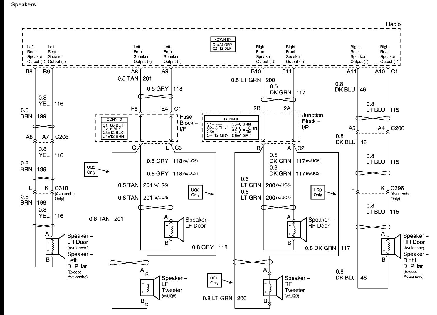 2004 Chevrolet C5500 Wiring Harness - Wiring Diagrams Hubs - 2004 Chevy Silverado Trailer Wiring Diagram