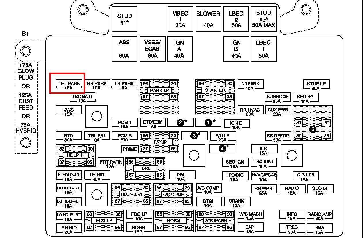 2004 Chevy Trailblazer Fuse Box Location - Wiring Diagram Data - 2002 Chevy Silverado Wiring Diagram