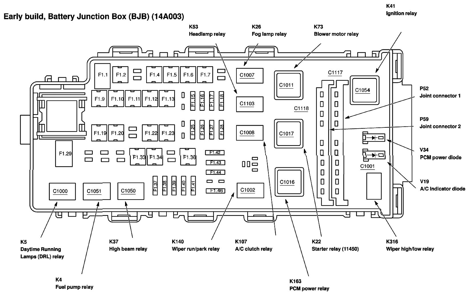 2004 Explorer Fuse Box - Wiring Diagrams Hubs - 2002 Ford Explorer Wiring Diagram
