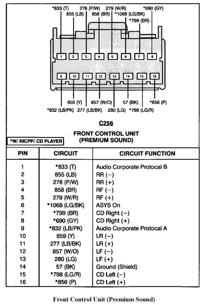 2004 Ford Explorer Radio Wiring Diagram   Wiring Diagrams Hubs   2002 Ford Explorer Radio Wiring Diagram