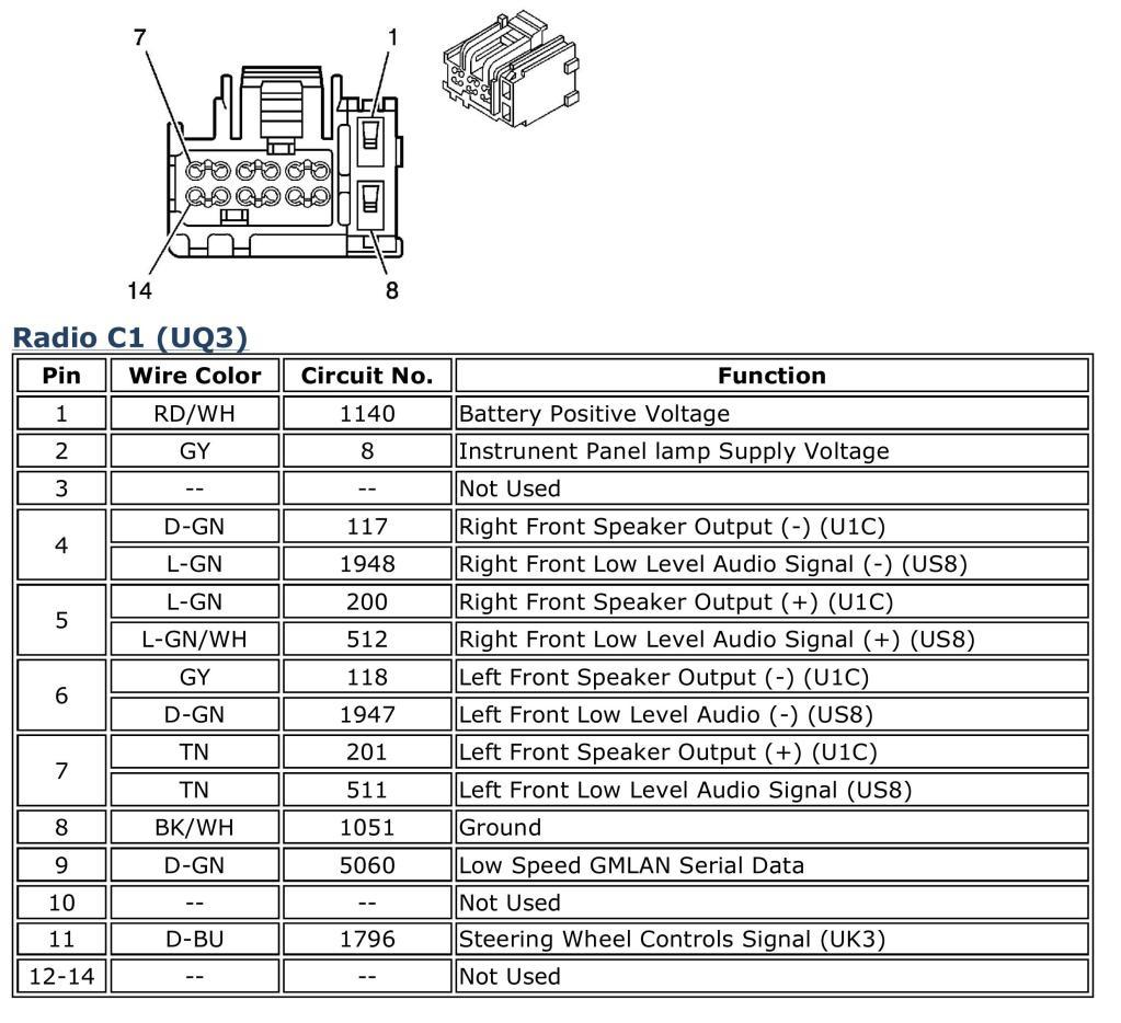 2007 Chevy Silverado Radio Wiring Harness Diagram - Data Wiring - 2008 Chevy Silverado Wiring Diagram