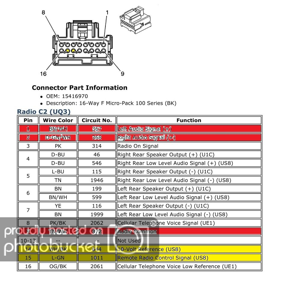 2008 Chevy Tahoe Stereo Wiring Harness - Wiring Diagrams Hubs - 2003 Chevy Silverado Radio Wiring Diagram