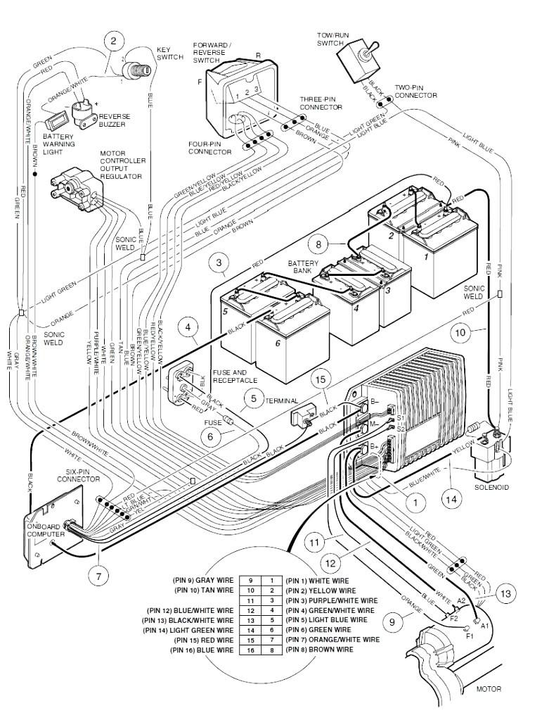 2008 Club Car Gas Wiring Diagram - Data Wiring Diagram Today - Club Car Battery Wiring Diagram 36 Volt