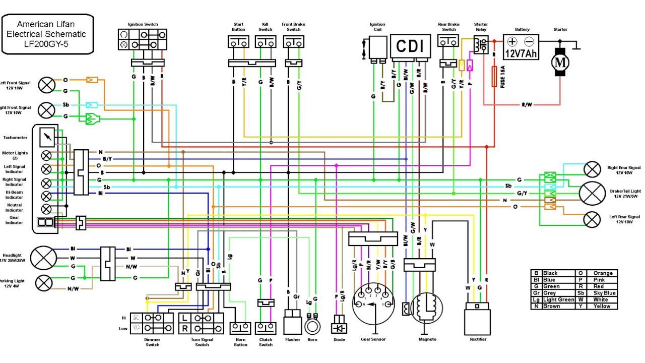 200Cc Lifan Wiring Diagram - Youtube - Gy6 Wiring Diagram