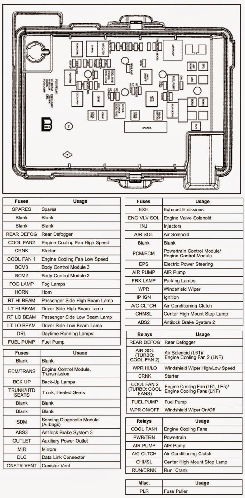 2010 Pt Cruiser Fuse Box Diagram | Wiring Library - 2006 Pt Cruiser Cooling Fan Wiring Diagram