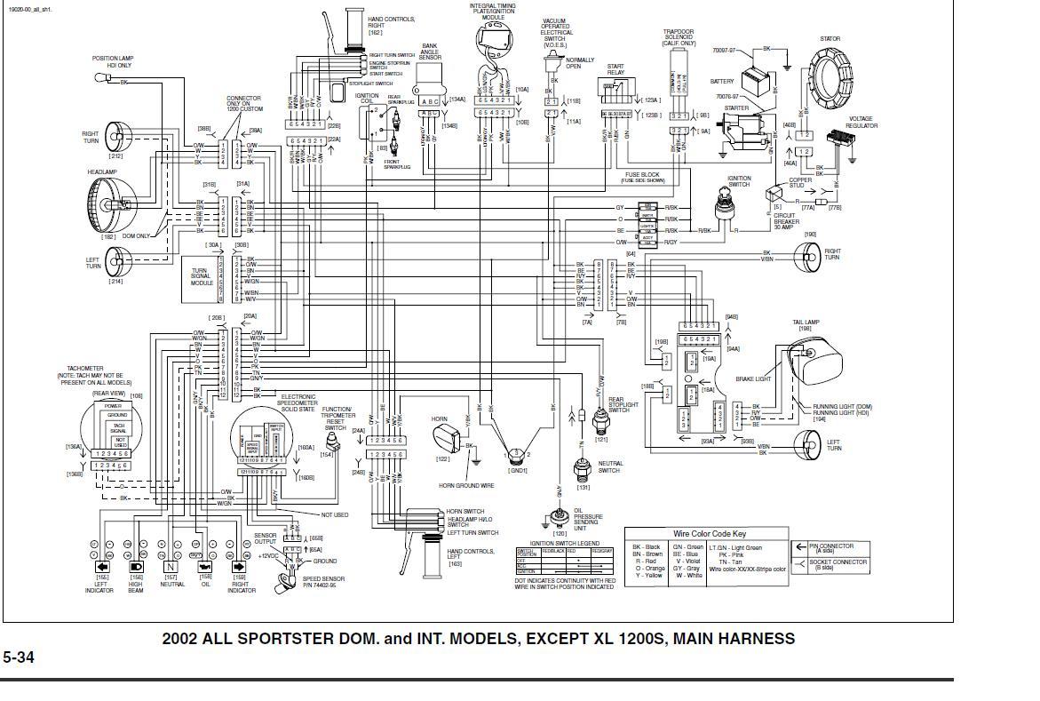 2012 Harley Davidson Road King Wiring Diagram | Schematic Diagram - Harley Davidson Wiring Diagram Manual