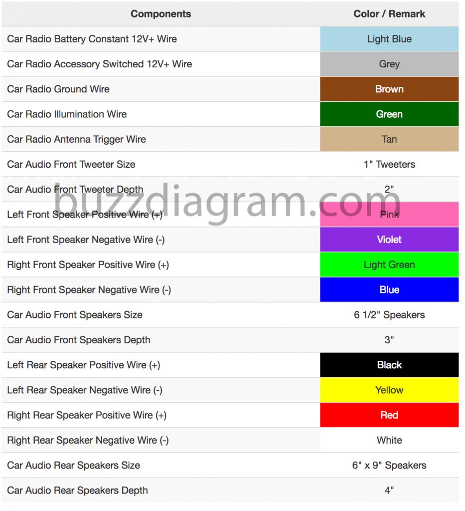2014 Toyota Camry Wiring Diagram | Wiring Diagram - Radio Wiring Diagram