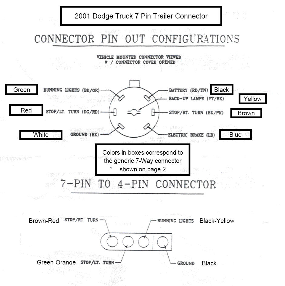2015 dodge ram 7 pin trailer wiring diagram   wiring diagram dodge  trailer wiring diagram 7