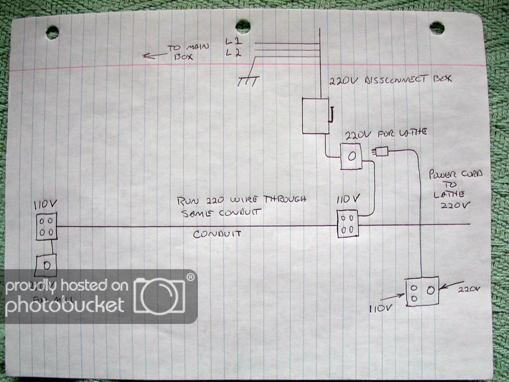 220 Volt Outlet Wiring Diagram - 220V Welder Plug Wiring Diagram